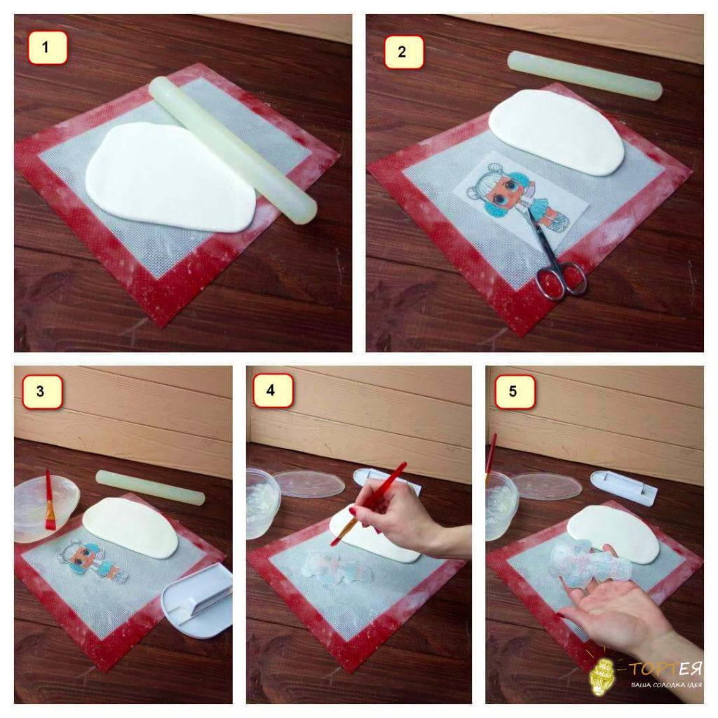 Інструкція як прикрасити торт вафельною картинкою (частина 1)